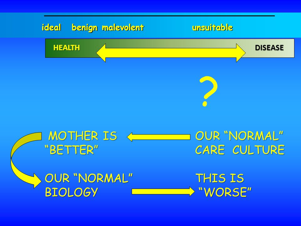 MOTHER IS OUR NORMAL BETTER CARE CULTURE OUR NORMAL THIS IS