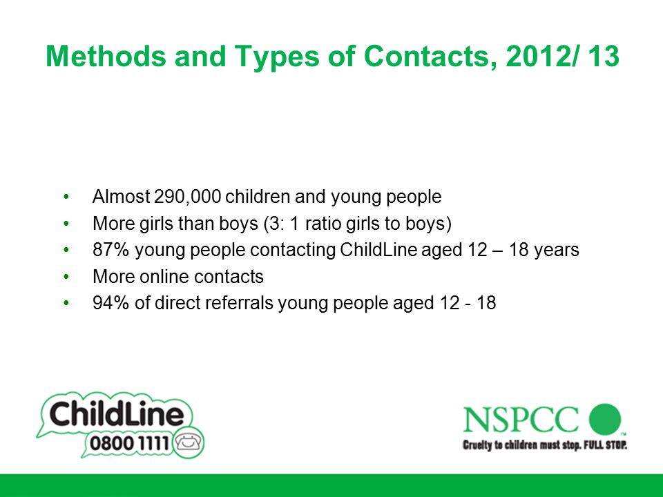 Methods and Types of Contacts, 2012/ 13