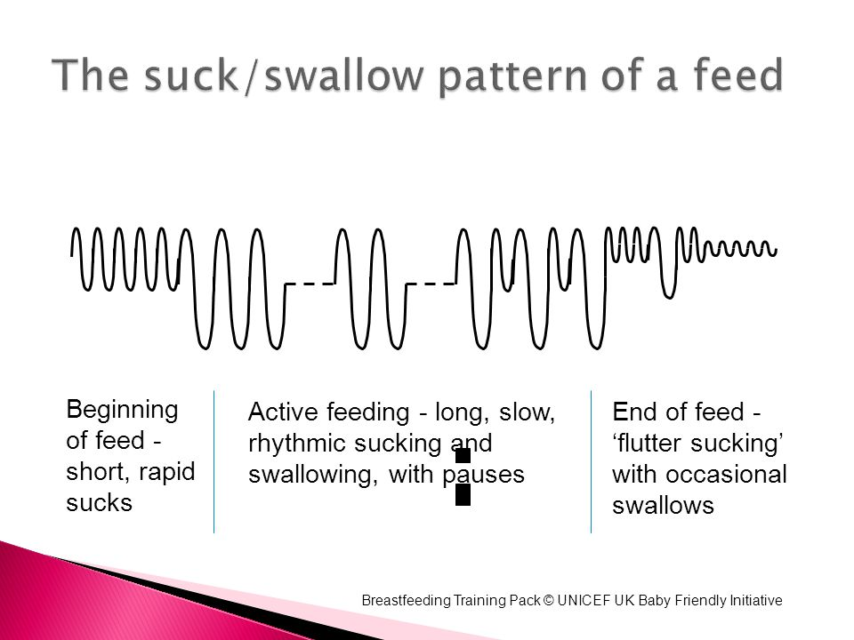 The suck/swallow pattern of a feed