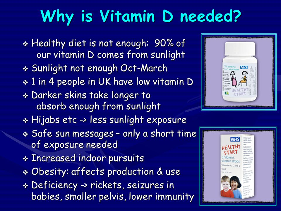 Why is Vitamin D needed Healthy diet is not enough: 90% of our vitamin D comes from sunlight. Sunlight not enough Oct-March.