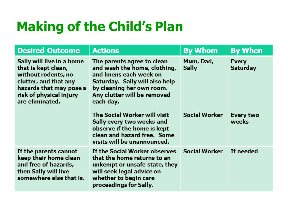 Making of the Child's Plan