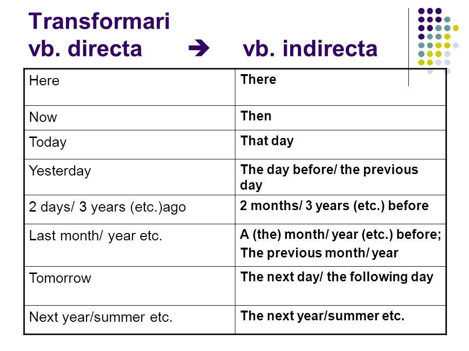 Transformari vb. directa  vb. indirecta