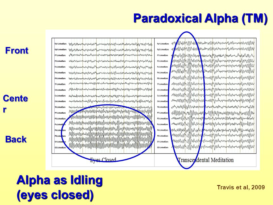 Paradoxical Alpha (TM)
