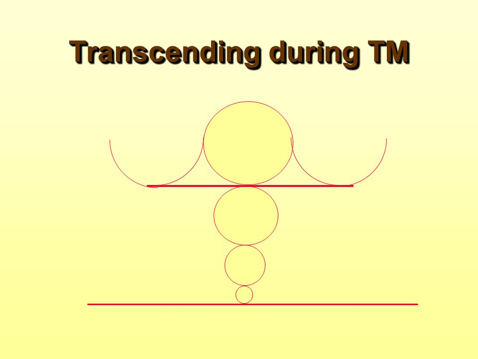 Transcending during TM