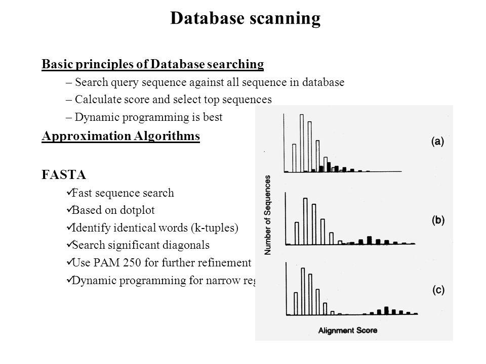 Database scanning Basic principles of Database searching