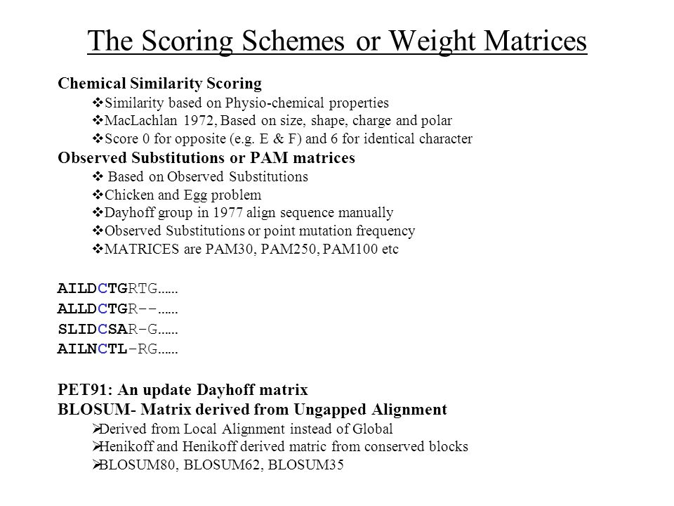 The Scoring Schemes or Weight Matrices