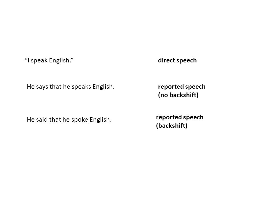 I speak English. direct speech. He says that he speaks English. reported speech (no backshift) reported speech (backshift)