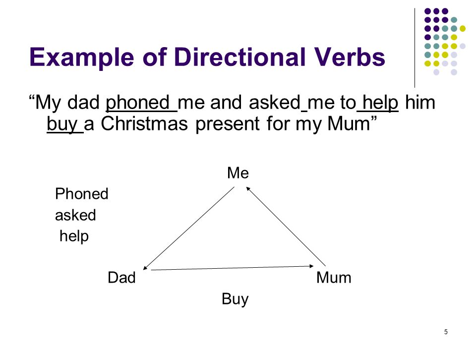 Example of Directional Verbs