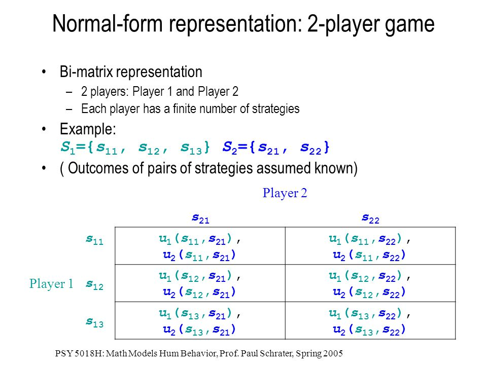 Normal-form representation: 2-player game