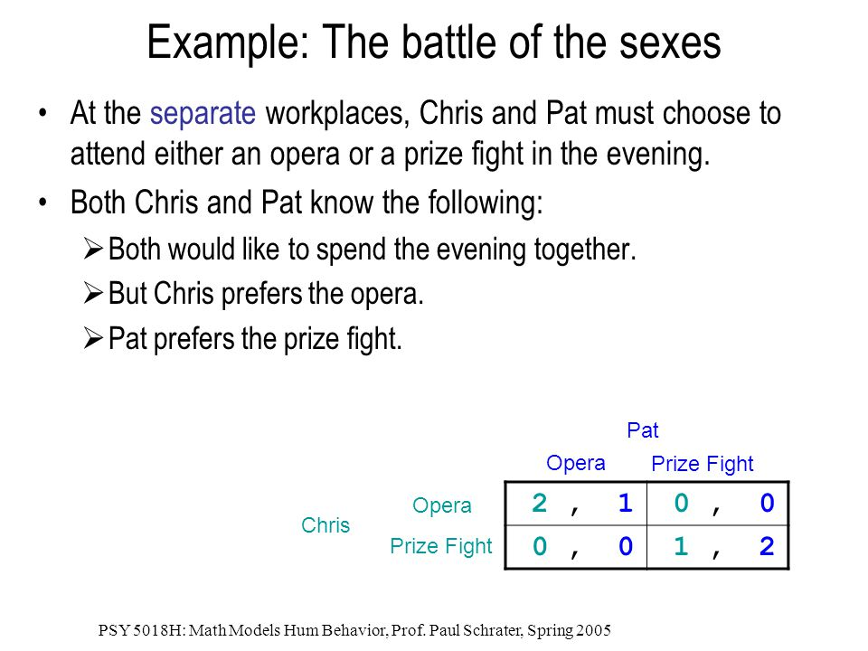 Example: The battle of the sexes