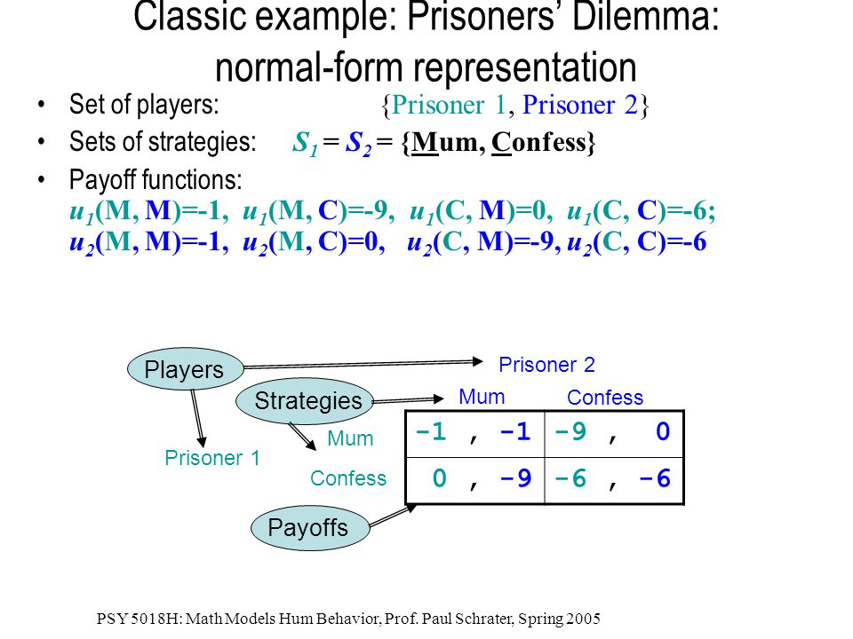 Classic example: Prisoners' Dilemma: normal-form representation