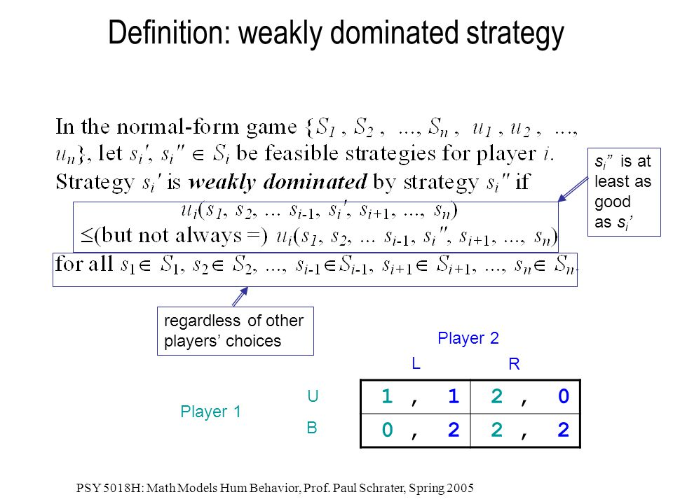 Definition: weakly dominated strategy