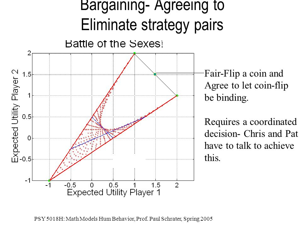 Bargaining- Agreeing to Eliminate strategy pairs