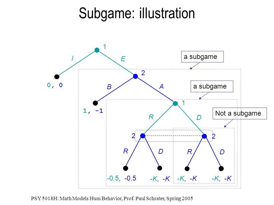Subgame: illustration