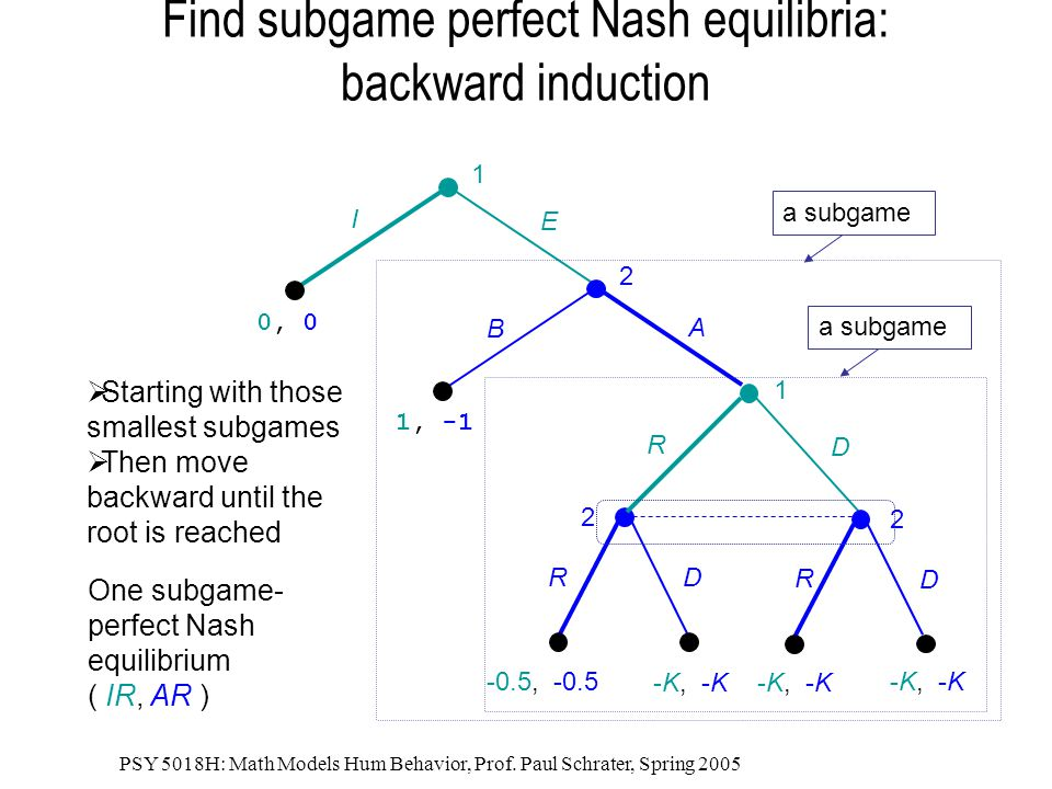 Find subgame perfect Nash equilibria: backward induction