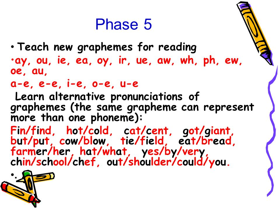 Phase 5 Teach new graphemes for reading