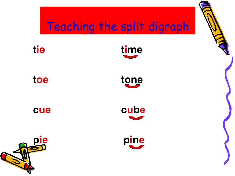Teaching the split digraph