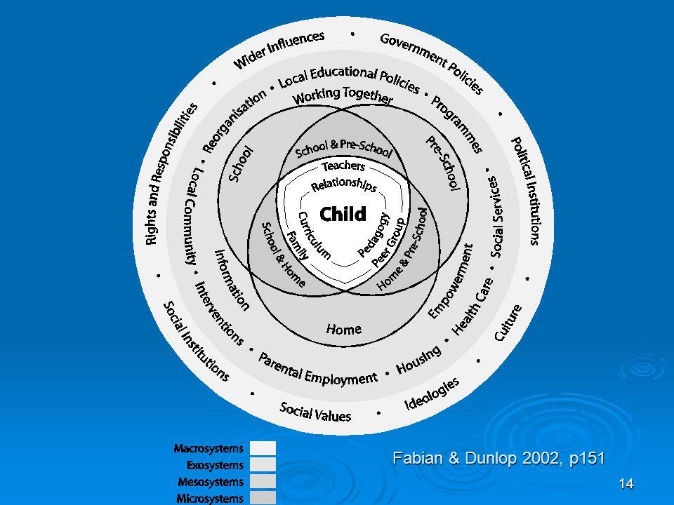 Fabian & Dunlop 2002, p151