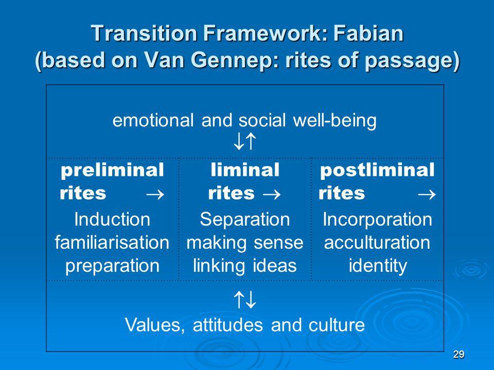 Transition Framework: Fabian (based on Van Gennep: rites of passage)