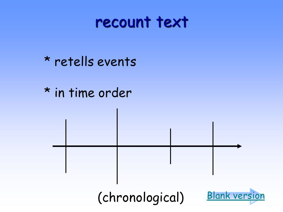 recount text * retells events * in time order (chronological)
