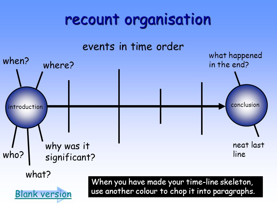 recount organisation events in time order when where
