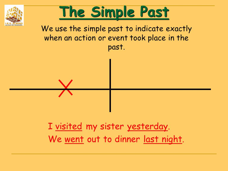 The Simple Past I visited my sister yesterday.