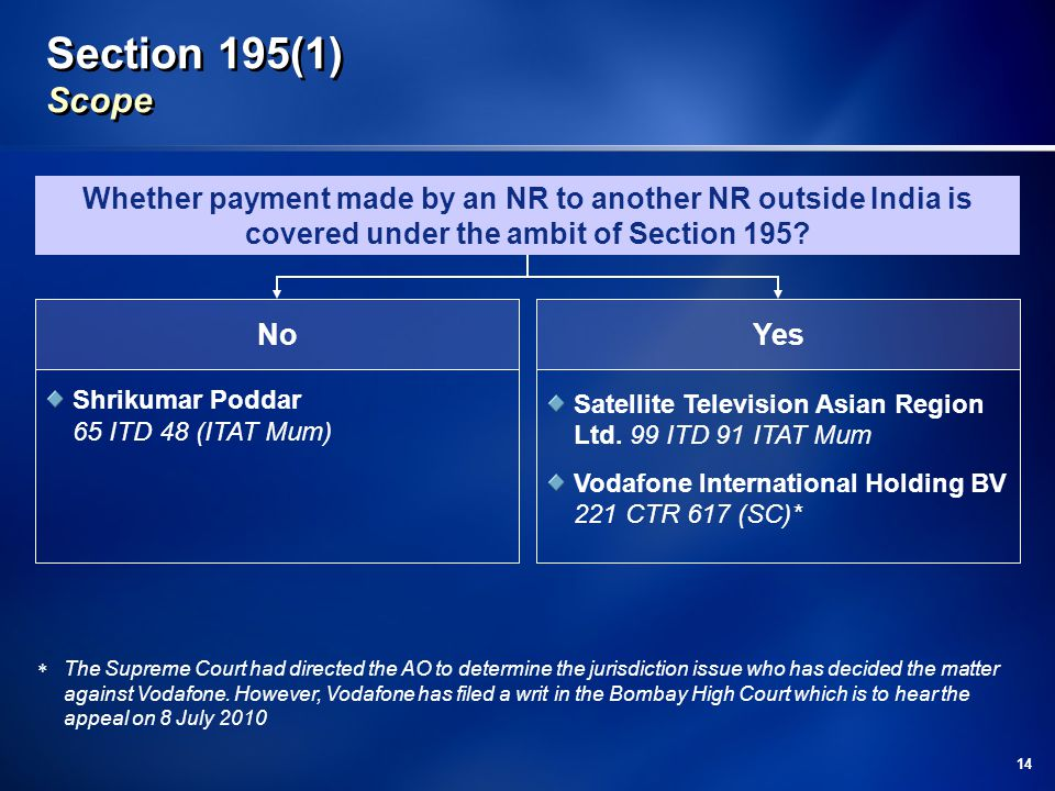 Section 195(1) Scope Whether payment made by an NR to another NR outside India is covered under the ambit of Section 195