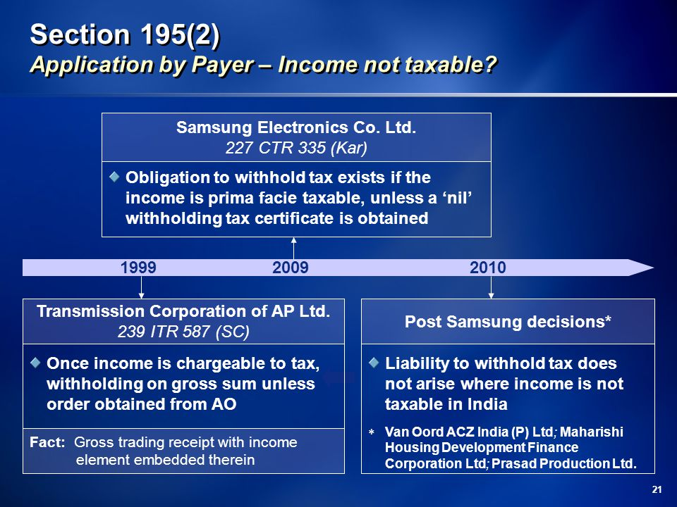 Section 195(2) Application by Payer – Income not taxable