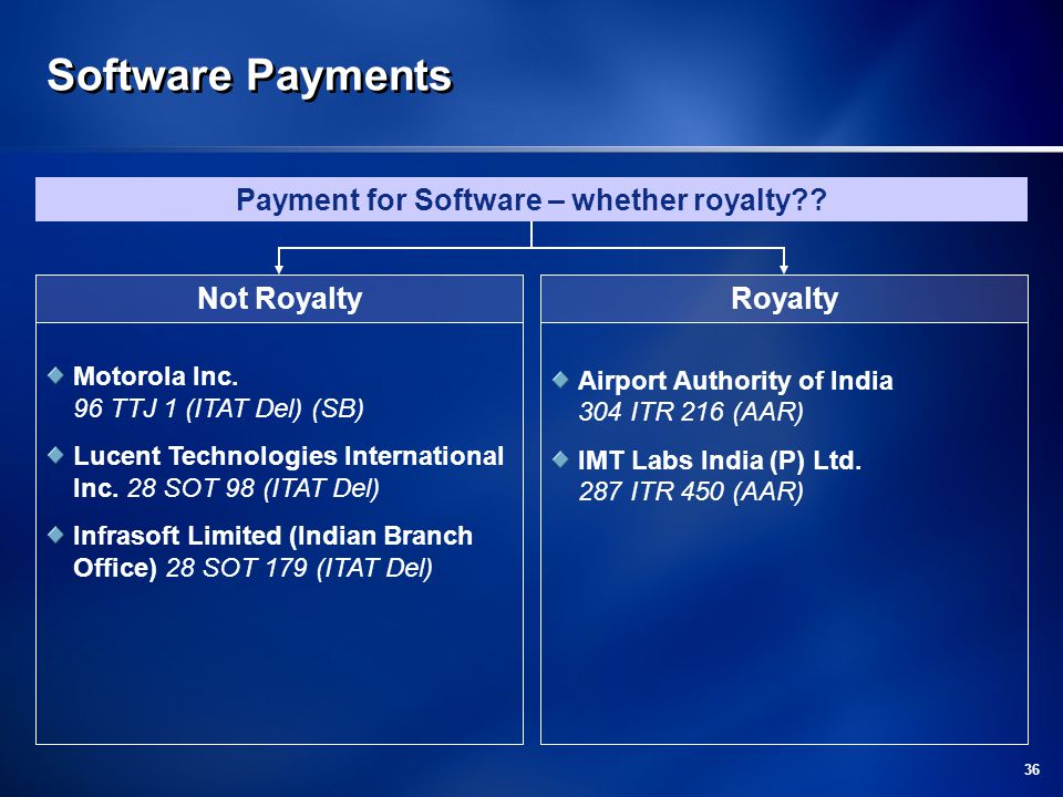 Payment for Software – whether royalty