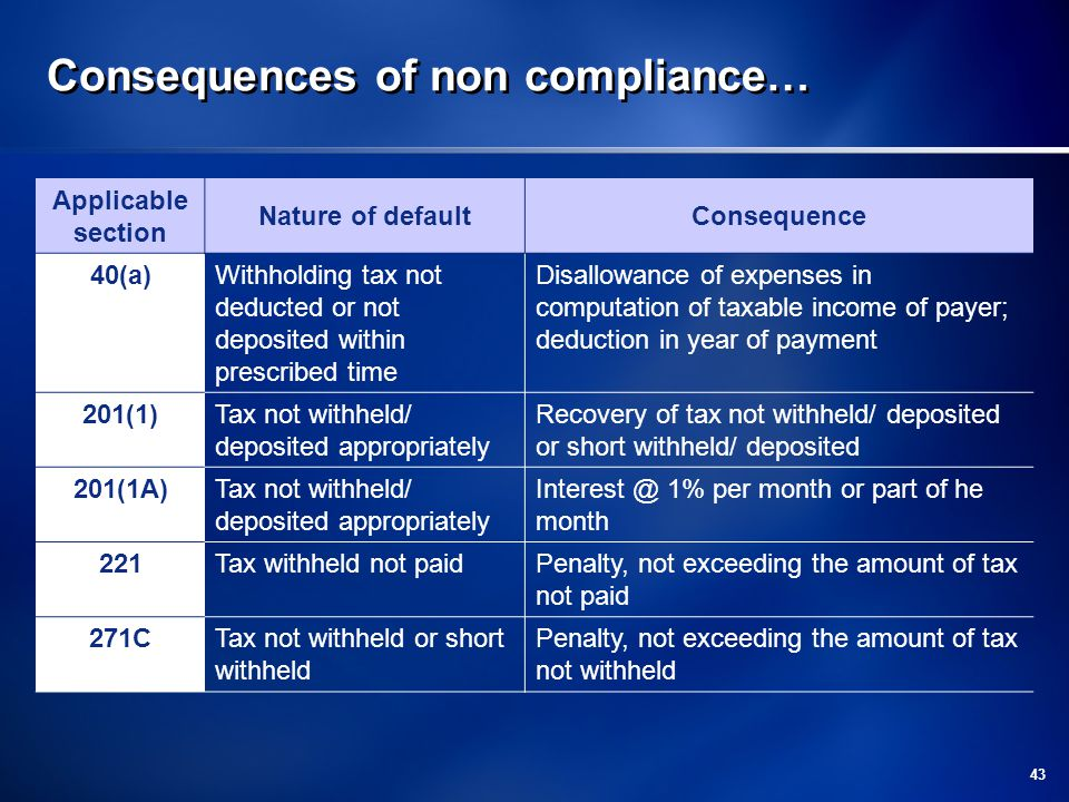 Consequences of non compliance…