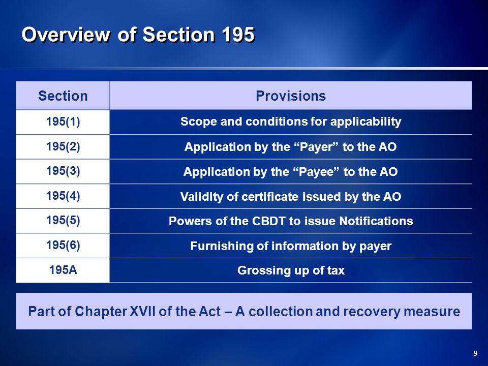 Overview of Section 195 Section Provisions