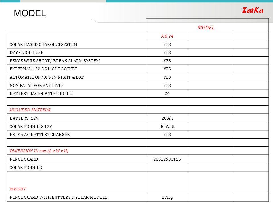 MODEL ZatKa MODEL SOLAR BASED CHARGING SYSTEM MG-24 YES