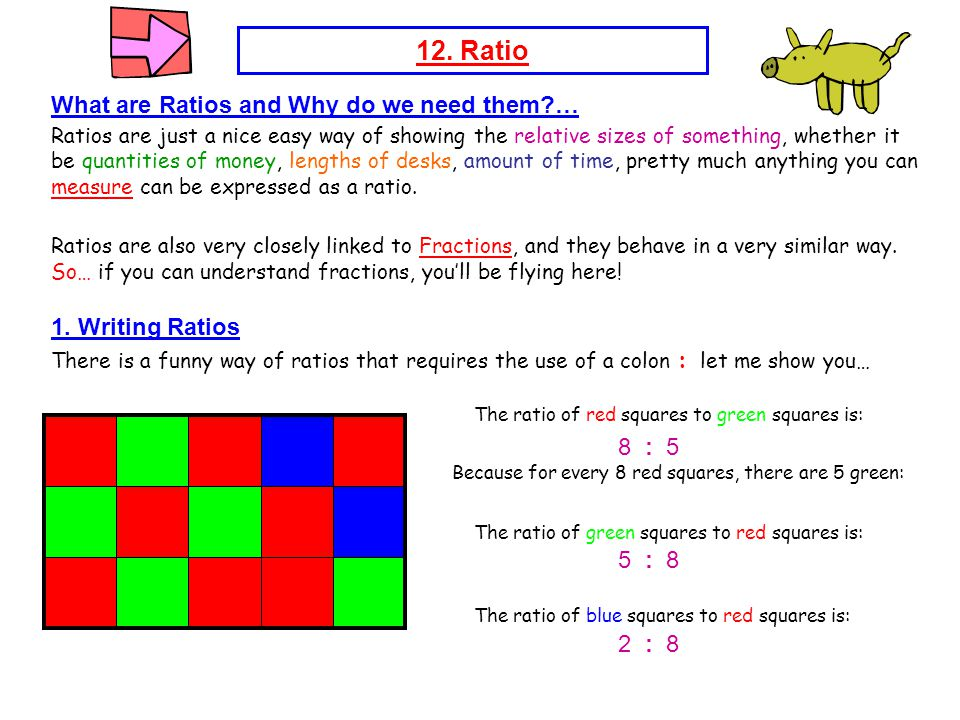 12. Ratio What are Ratios and Why do we need them … 1. Writing Ratios