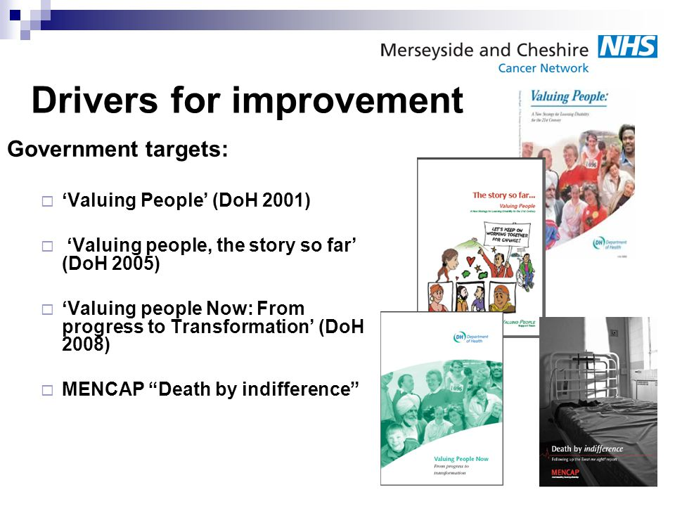 Drivers for improvement