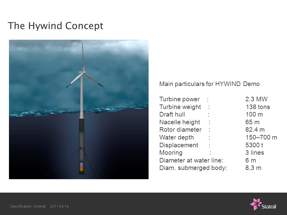The Hywind Concept Main particulars for HYWIND Demo