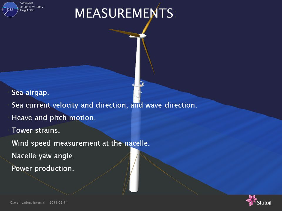 MEASUREMENTS: Sea airgap.
