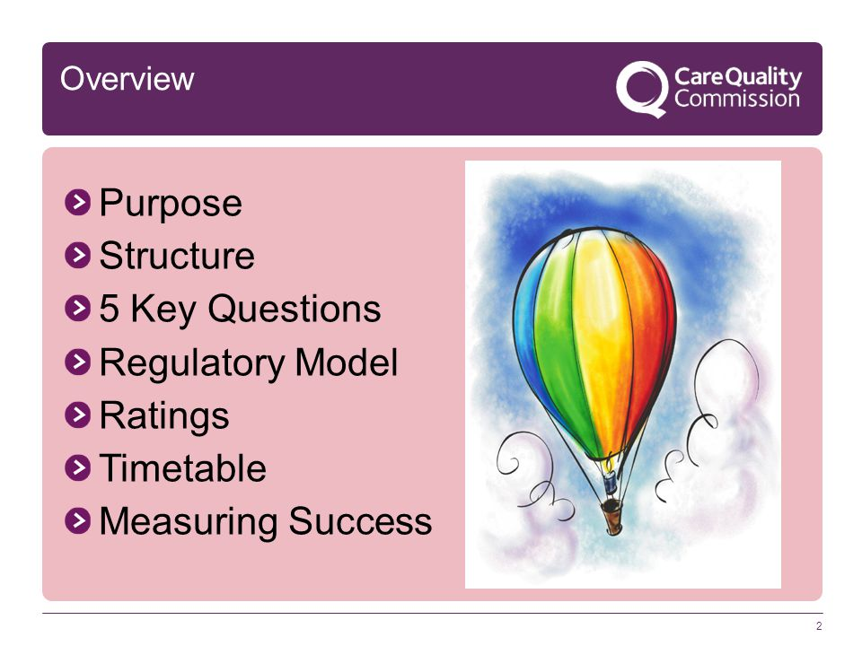 Purpose Structure 5 Key Questions Regulatory Model Ratings Timetable