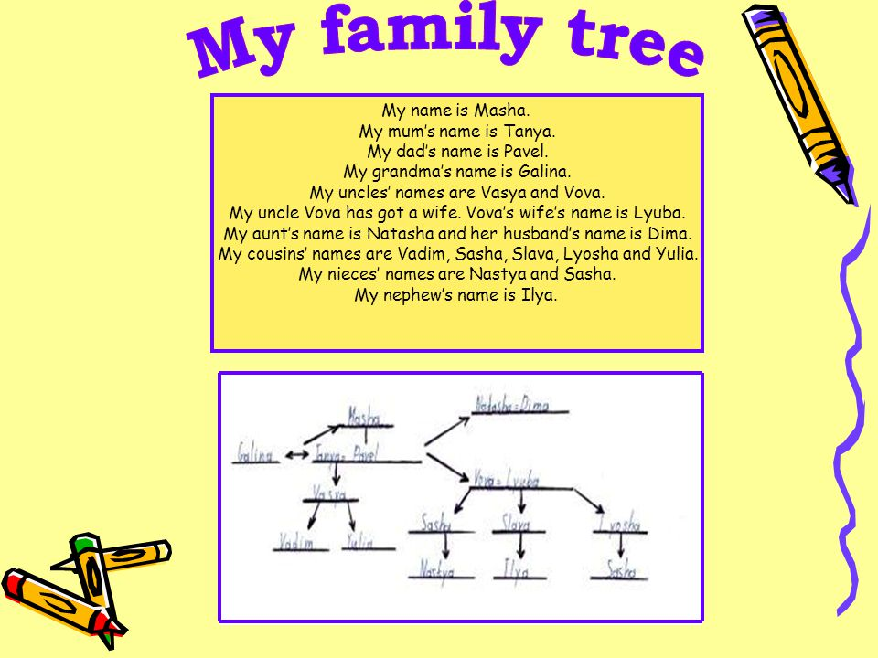 Му family tree My name is Masha. My mum's name is Tanya.