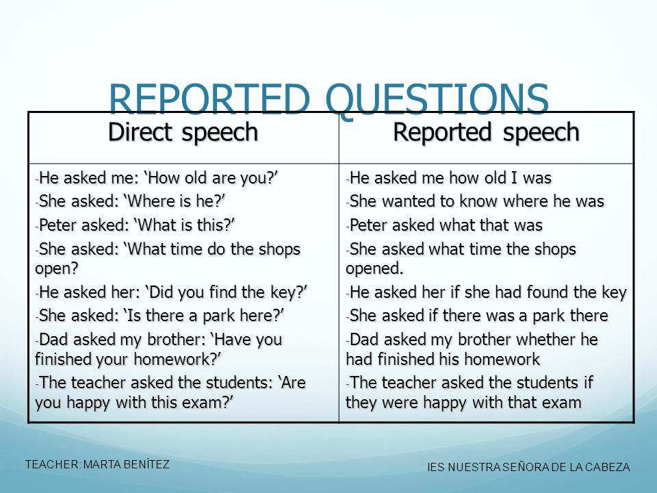 REPORTED QUESTIONS Direct speech Reported speech
