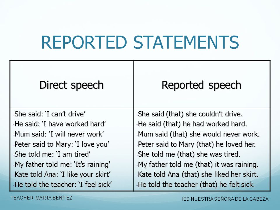REPORTED STATEMENTS Direct speech Reported speech