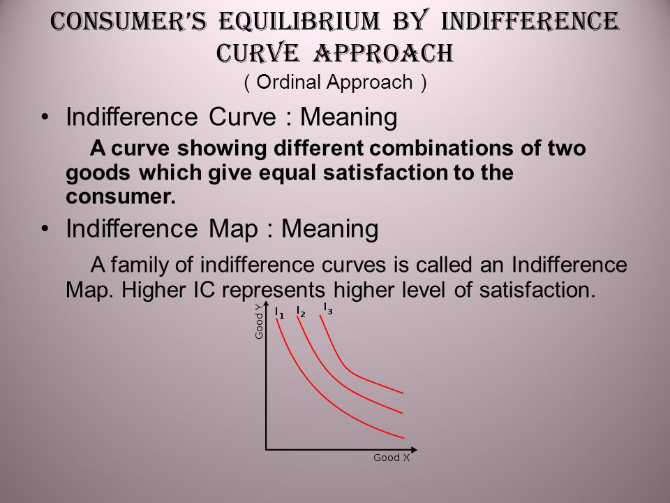 Consumer's Equilibrium by Indifference Curve Approach ( Ordinal Approach )