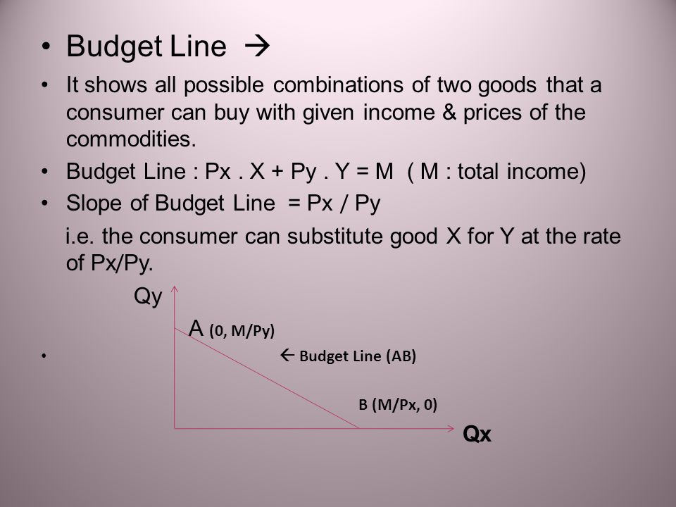 Budget Line  It shows all possible combinations of two goods that a consumer can buy with given income & prices of the commodities.