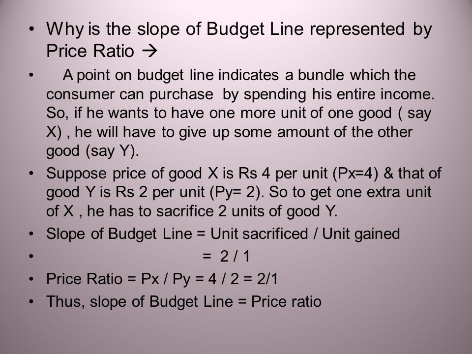 Why is the slope of Budget Line represented by Price Ratio 