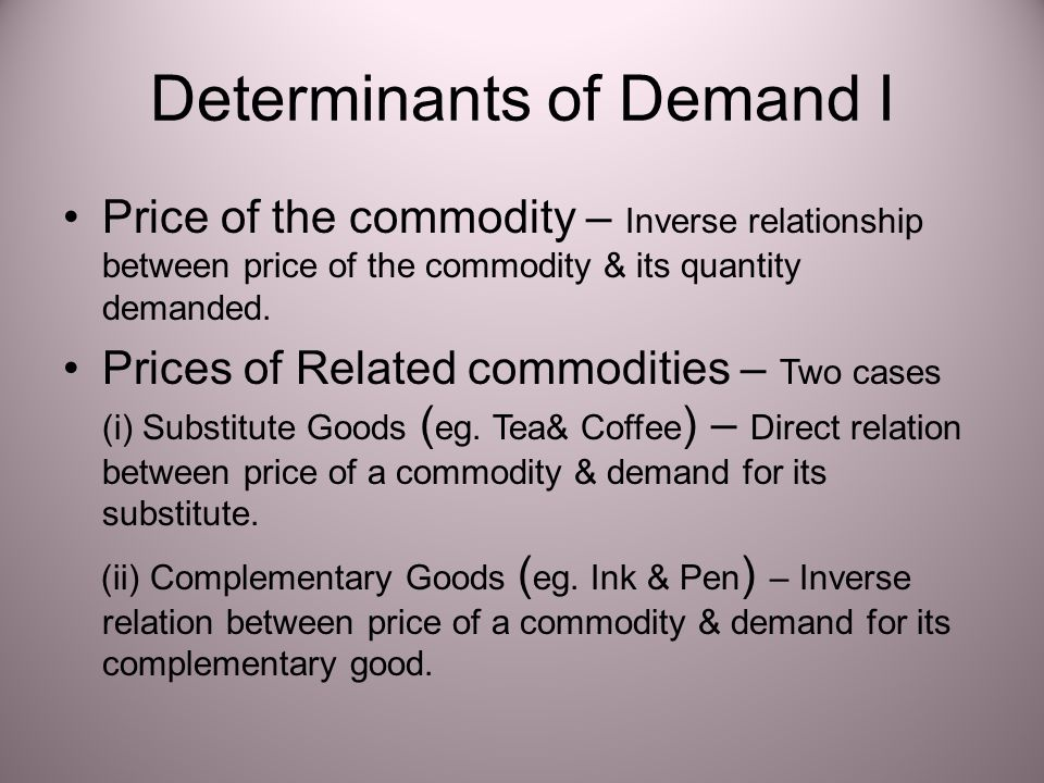 Determinants of Demand I