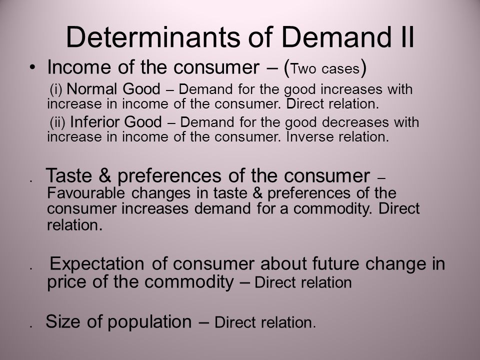 Determinants of Demand II