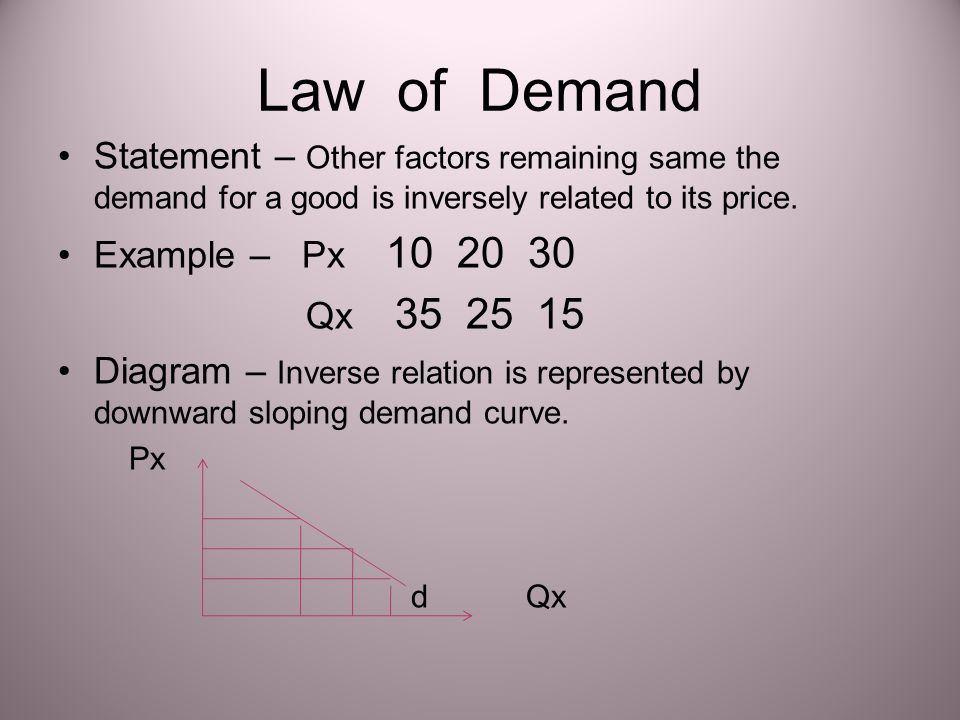 Law of Demand Statement – Other factors remaining same the demand for a good is inversely related to its price.