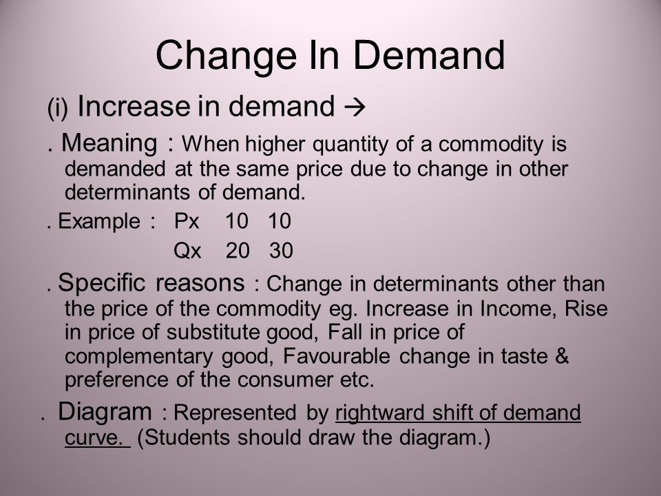 Change In Demand (i) Increase in demand 