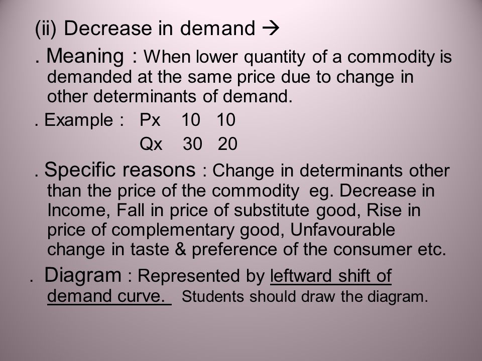 (ii) Decrease in demand 