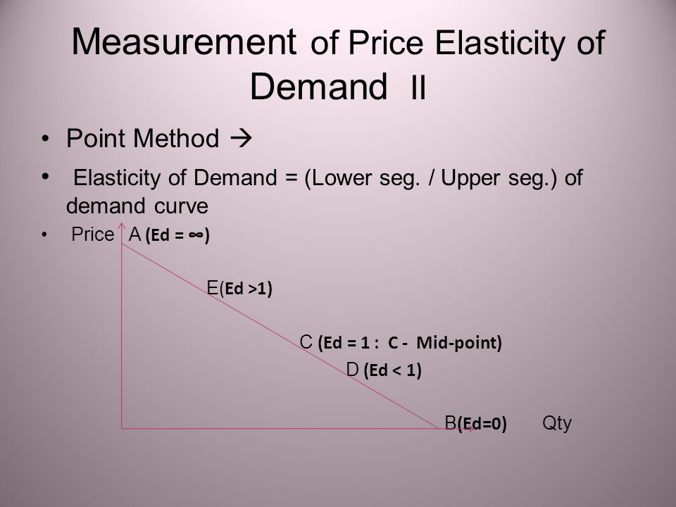 Measurement of Price Elasticity of Demand II