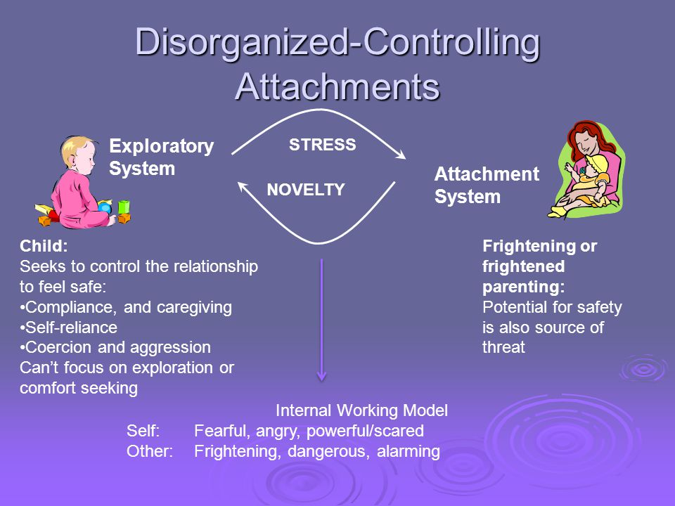 Disorganized-Controlling Attachments